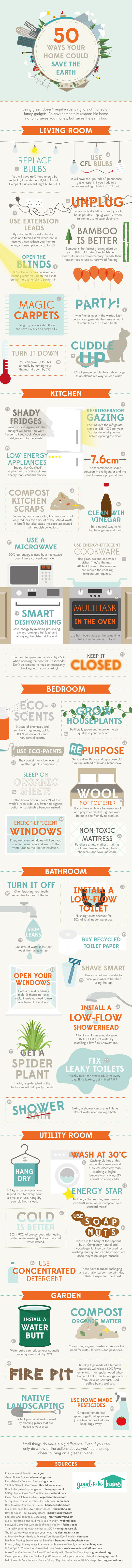 50-ways-your-home-could-save-the-earth-infographic-2